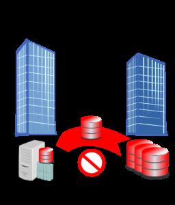 Oracle DBaaS no move DC to CSP